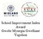 School Improvement Index